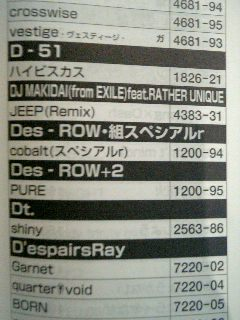Des-ROW