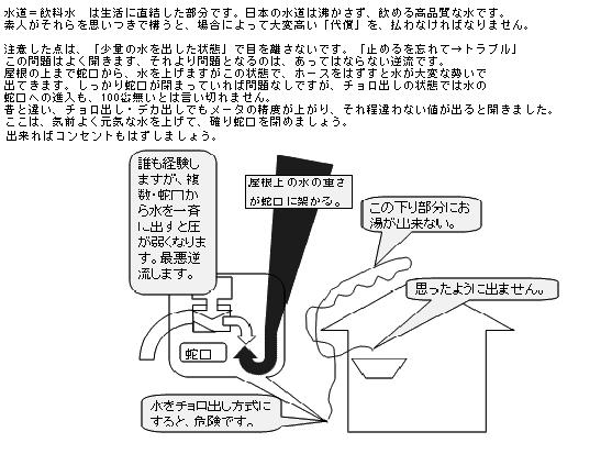 pet-1型
