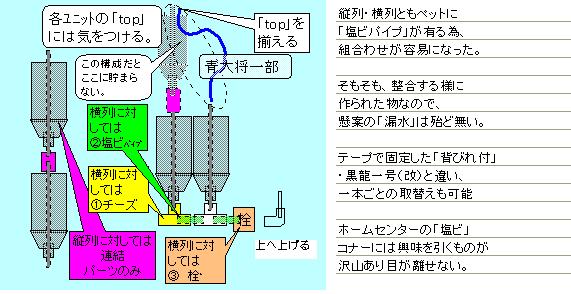 pet-5型