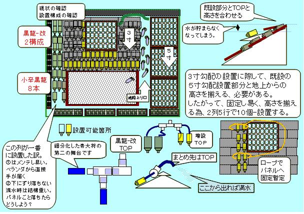 pet-5型-1