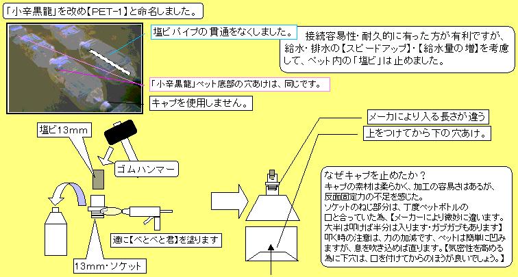 pet-6型