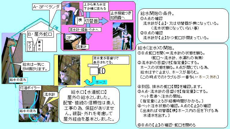 pet-6型-2