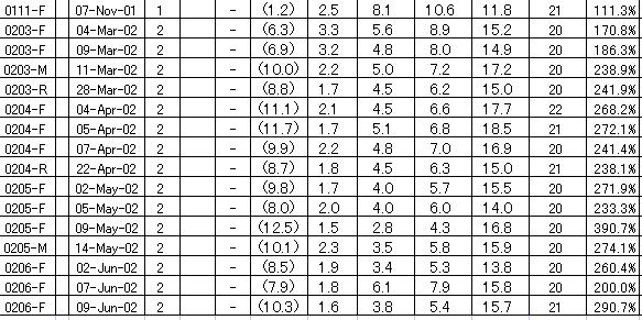2図-10