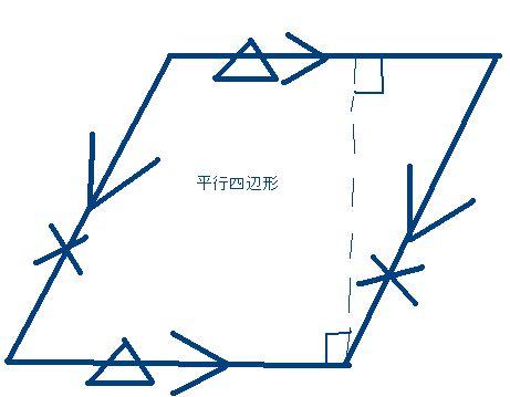 四角形 の 種類