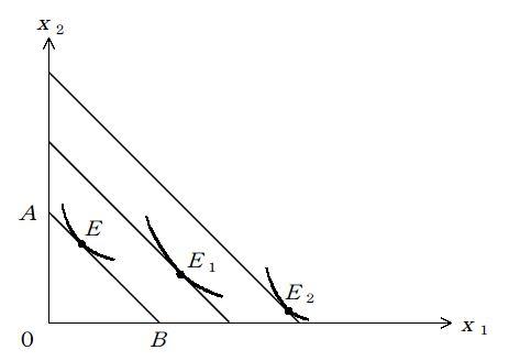 040903経済学